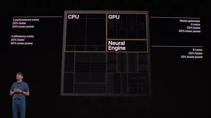 Apple-A13-bionic-chip