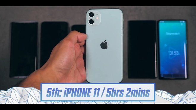 Iphone 11 Pro Max Beats 7